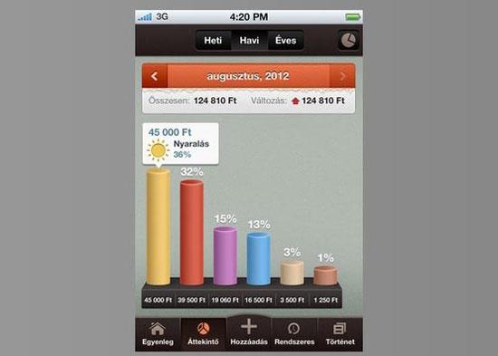 Koin Mobile User Interface Design Inspiration