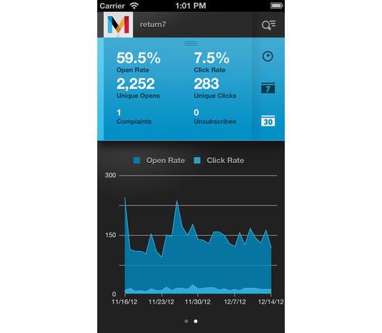 Mandrill Mobile User Interface Design Inspiration