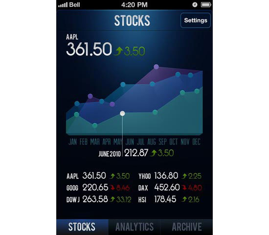 Stocks app Mobile User Interface Design Inspiration