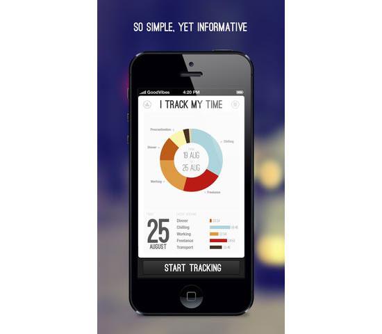 iTrackMyTime Mobile User Interface Design Inspiration