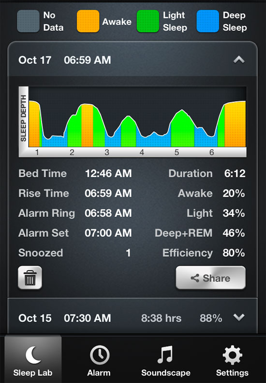 Sleep time alarm Mobile User Interface Design Inspiration