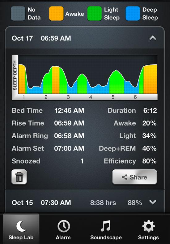 Sleep time alarm Mobile User Interface Design Inspiration