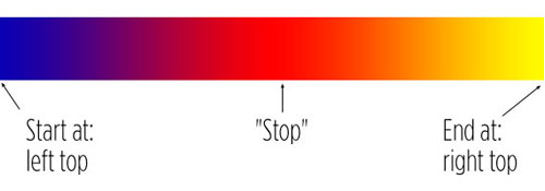 Speed Up with CSS3 Gradients