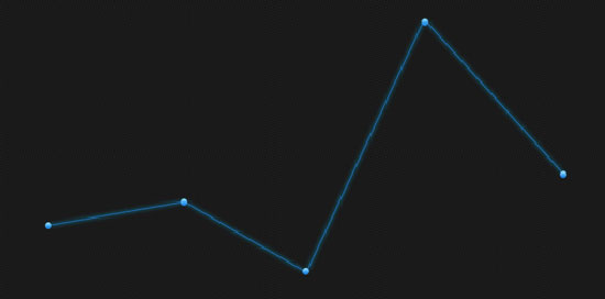 CSS3 Graph Animation