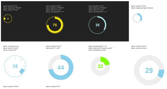 Knob Tool for web designers