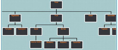 jQuery Org Chart: data visualising in a tree-like structure