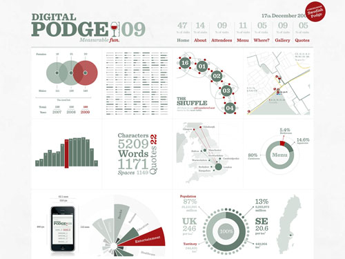 digitalpodge.co.uk