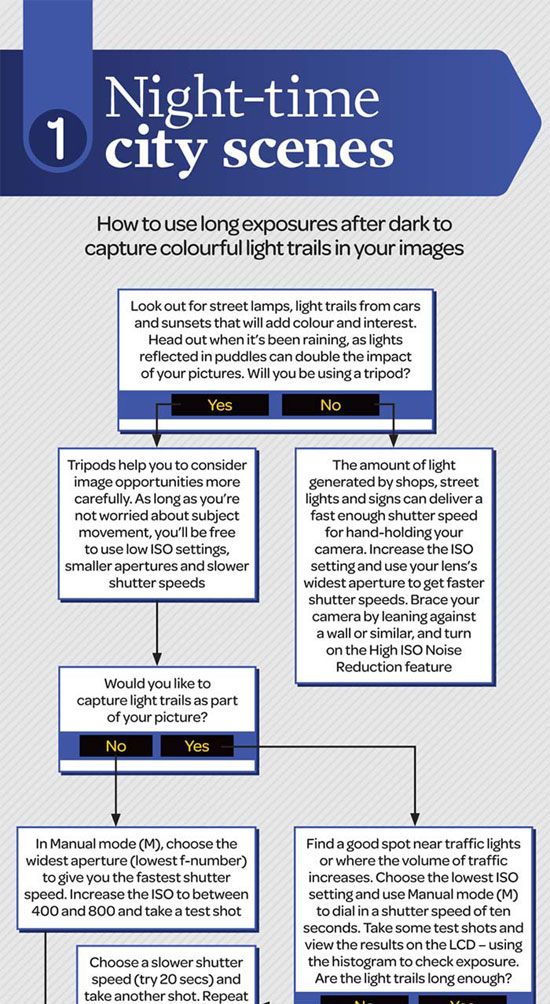 Photography Cheat Sheet Examples: The Best For Photographers