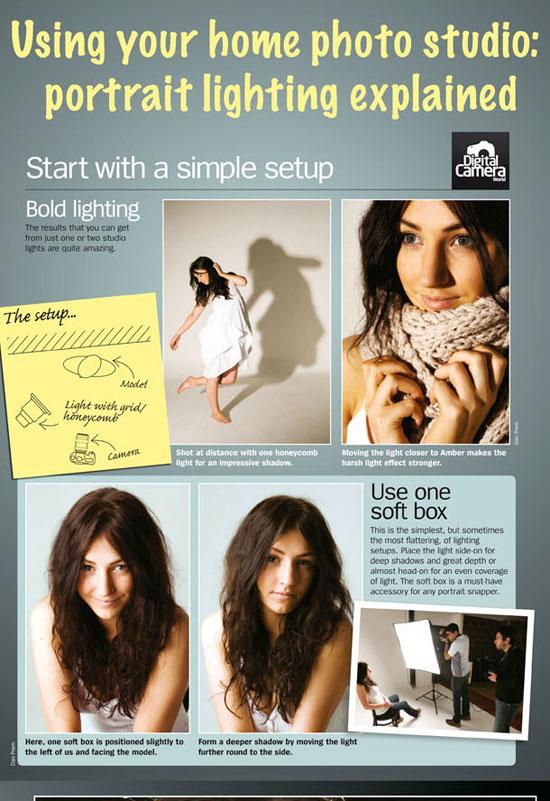 Free portrait lighting cheat sheet