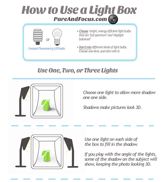 How to Use a Lightbox