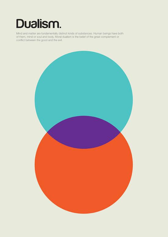 Dualism minimalist graphic design poster