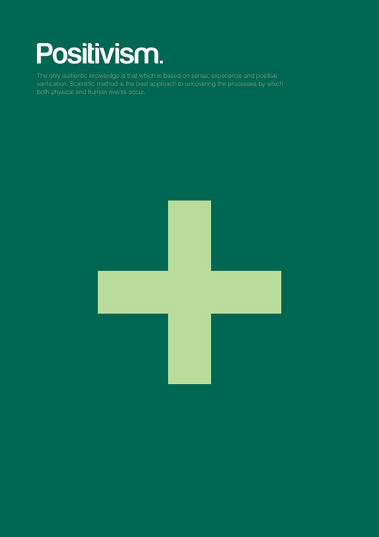 Minimalist Posters Showcasing Philosophical Doctrines
