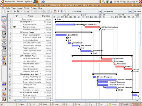 graphic design project management