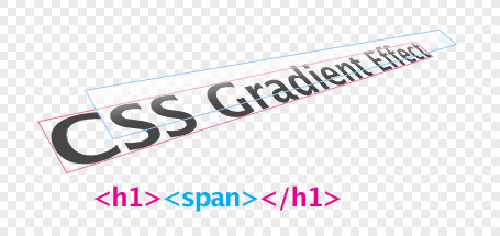 CSS Gradient Text Effect