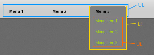 Create dropdown menus with CSS only