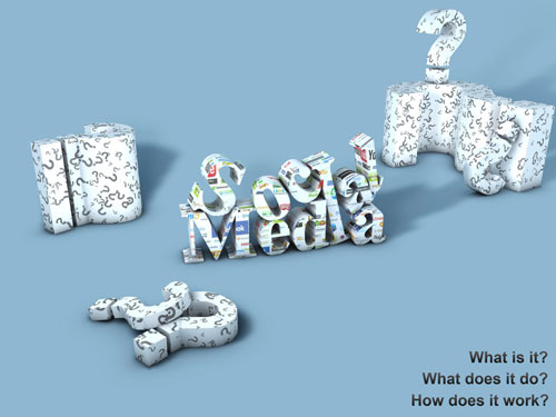 Social Media typography