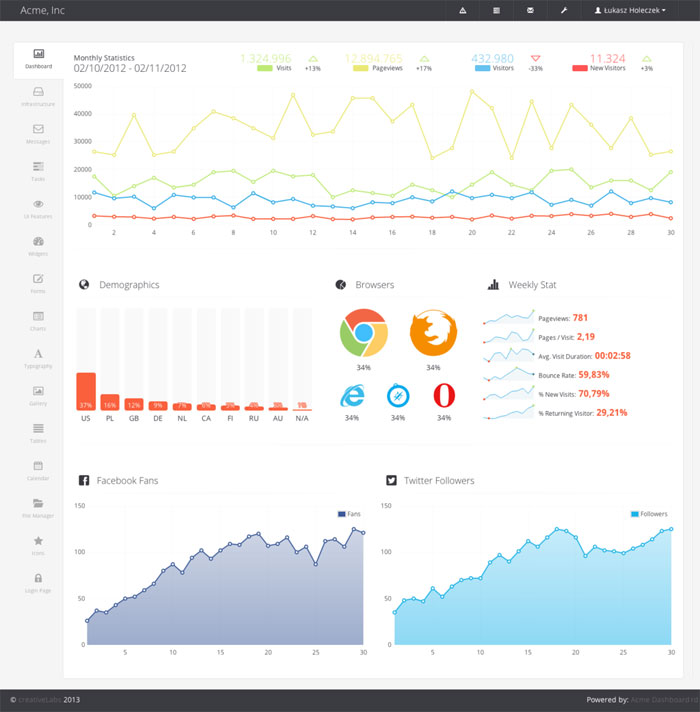 ACME Admin Template Dashboard Inspiration