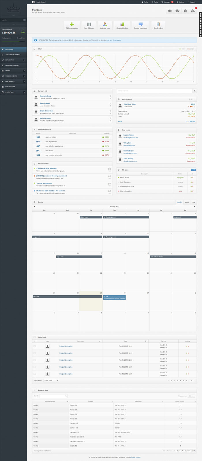 Crown Admin Template Dashboard Inspiration