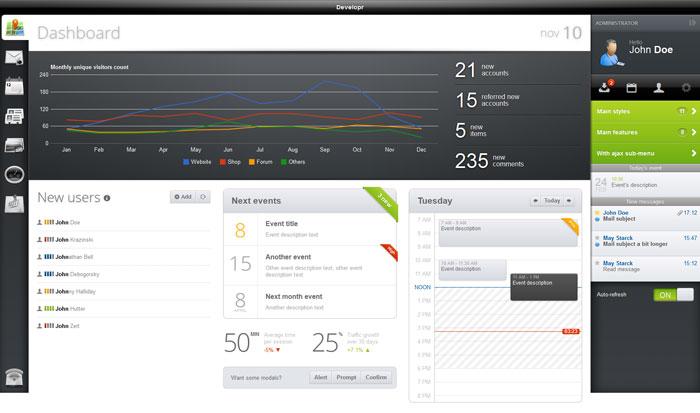 dashboard design templates