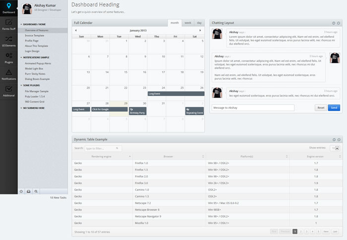 Esthetics Admin Template Dashboard Inspiration
