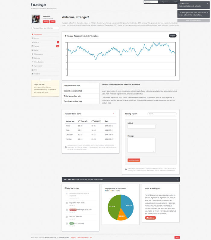 Huraga Admin Template Dashboard Inspiration