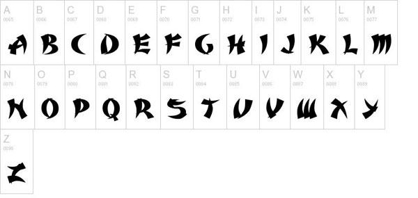 Learn japanese kanji alphabet