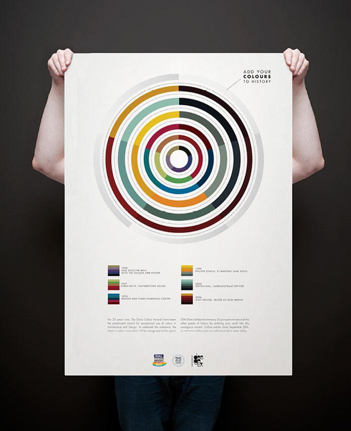 Wonderful Design Inspiration From Australian Designers