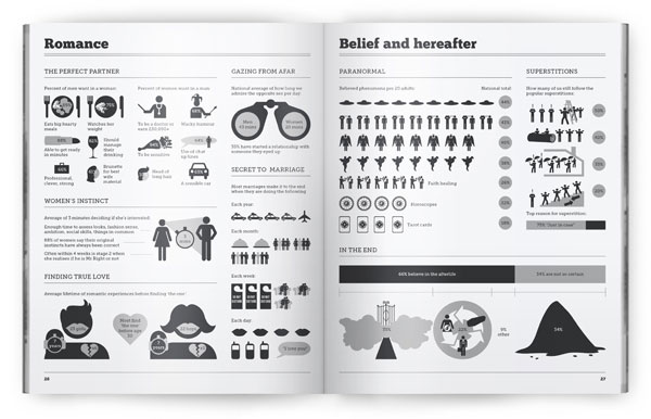Britistics – UK Infographic by British Designers