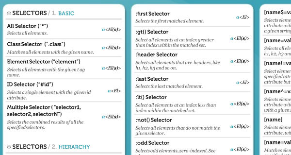 jQuery Visual Cheat Sheet 1.4.2