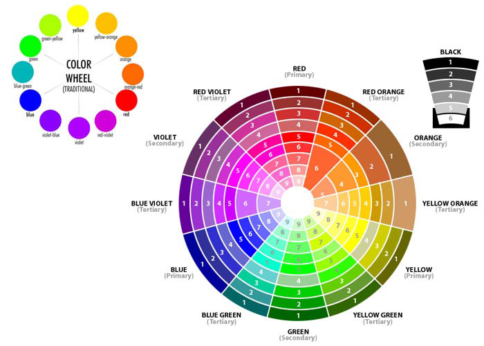 Web Design Complimentary Colors