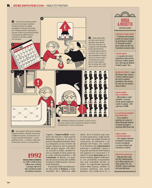 IL - Istruzioni per l'uso Editorial Design Inspiration