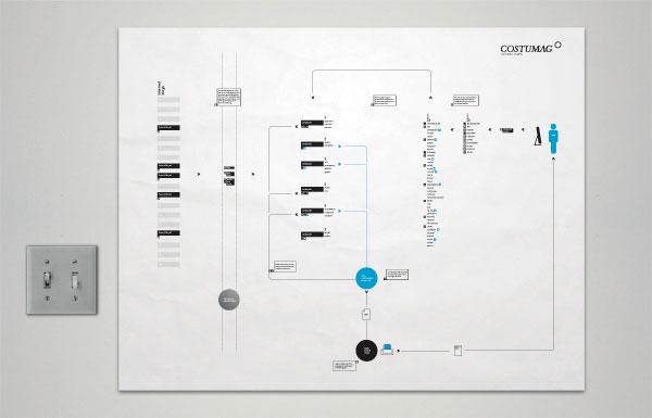 Mag-on-demand-concept Definición de diseño editorial, consejos y ejemplos