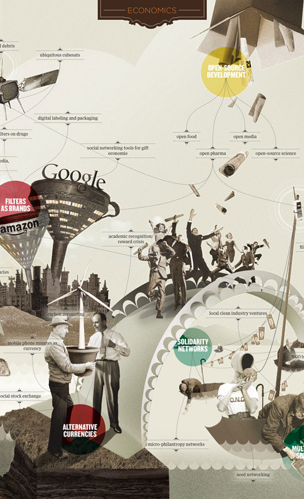 The map of the future Editorial Design Inspiration