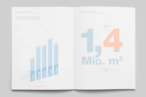 The Solar Annual Report 1 German Design Inspiration