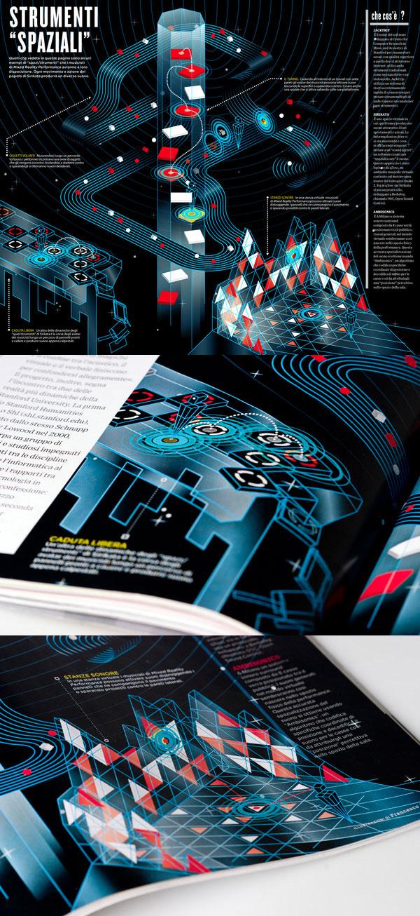 Strumenti Spaziali Print Design Inspiration