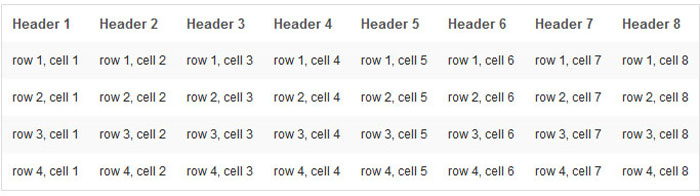 New jQuery Table Plugins To Organize Your Data - 21 Items