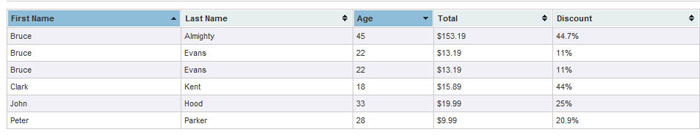 New jquery table plugins to organize your data 21 items for Table th in thead