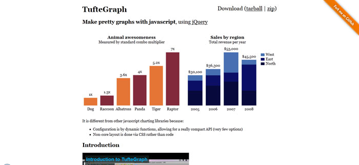 Javascript Visualization Libraries To Display Charts And Graphs - 34