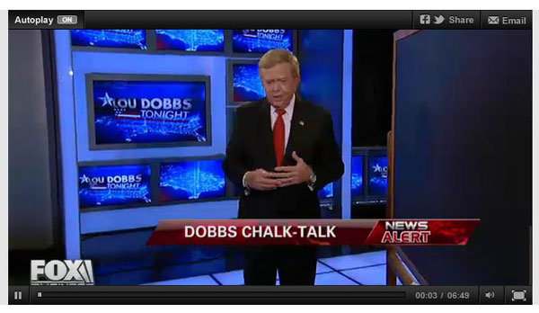 foxbusiness.com Video Player Design Inspiration